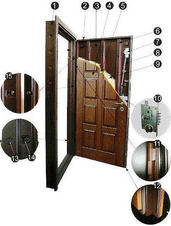 konstrukcija-dverej-so-steklom