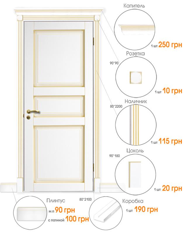 Комплектующие элемены серии двере Прованс